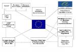Neue EU-Strategie der inneren Sicherheit