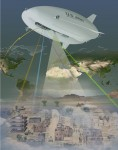 """Rise of the """"Blimps"""": The US Army's LEMV"""