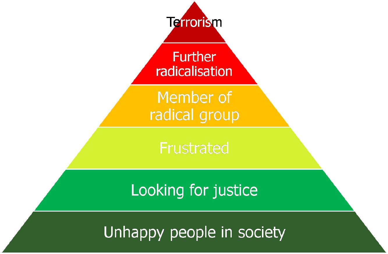 terrorism_model