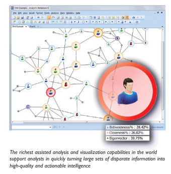 notebook analysis