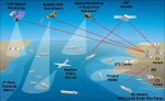 Pooled satellite data for maritime surveillance on the horizon