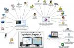 Werkzeuge für den digitalen Tsunami