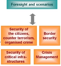 security domains and strategies 2 essay 2 strategy, structure and organisational culture strategy introduction definitions strategy is concerned with deciding the nature, domain and scope of an organisation's activities (essentially.
